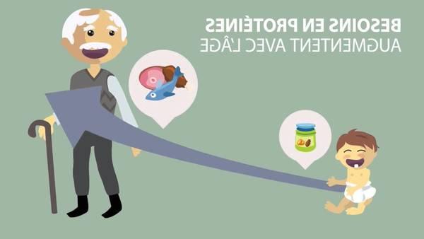 Découvrez Quiz alimentation senior / alimentation seniors inpes